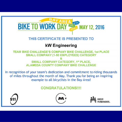 bike to work day winners 2016