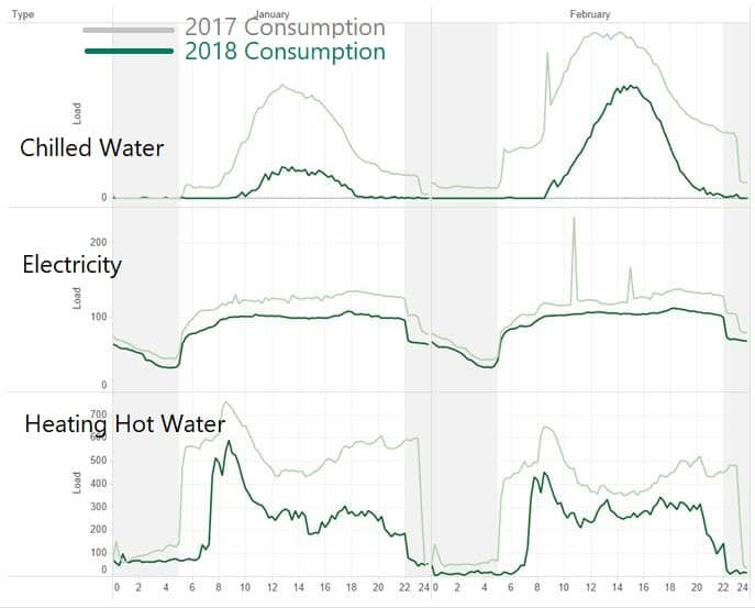 stanford-energy-efficiency-savings-kw-engineeing