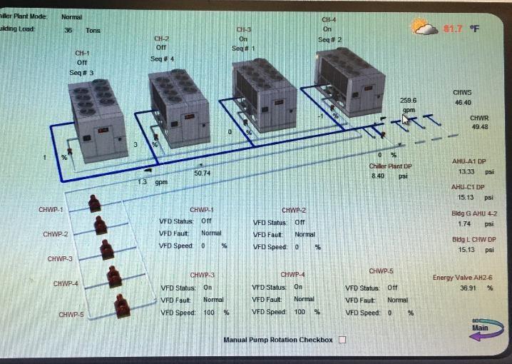 chiller-control-screen-kw-engineering-energy-efficiency