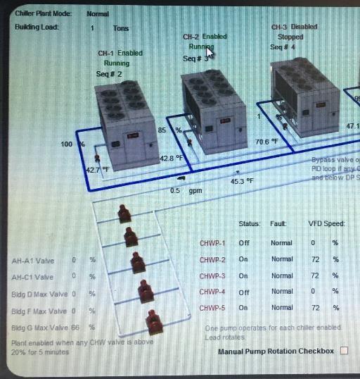 enabled-chiller-control-screen-kw-engineering-energy-efficiency