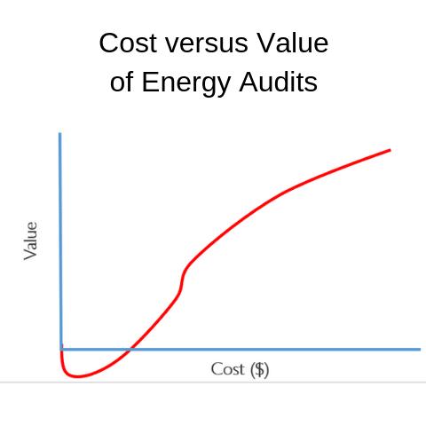 energy-efficiency-kw-engineering-audits-jim-kelsey