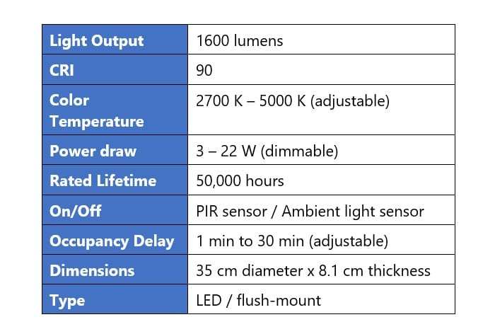 led-ceiling-light-review-specifications-koda-led-kw-engineering-energy-consultants