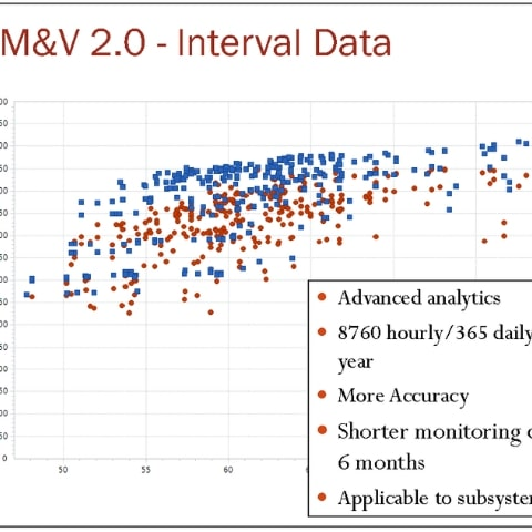 nmec-mv-20-interval-data-kw-engineering-david-jump