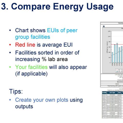 sustainable-labs-energy-efficiency-kw-engineering-alison-farmer-labs21