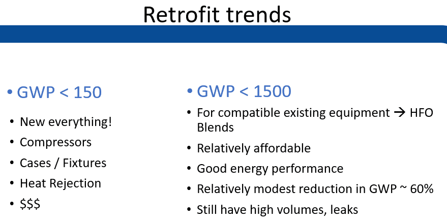 natural-refrigerants-commercial-refrigeration-hfc-phase-out-california-kw-engineering-retrofit-trends