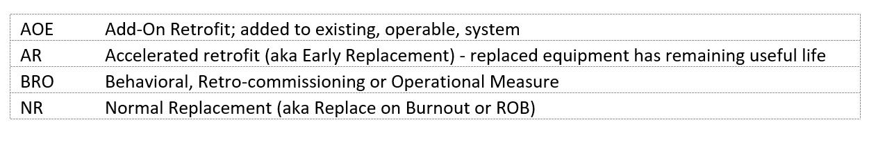 nmec-ee-retrofits-kw-engineering-energy-efficiency-consultant