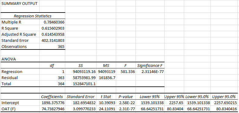 energy-use-data-analysis-kw-engineering