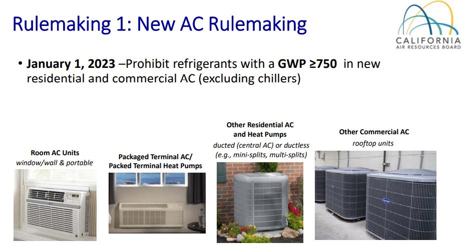gwp-750-refrigerants-kw-engineering-commercial-refrigeration