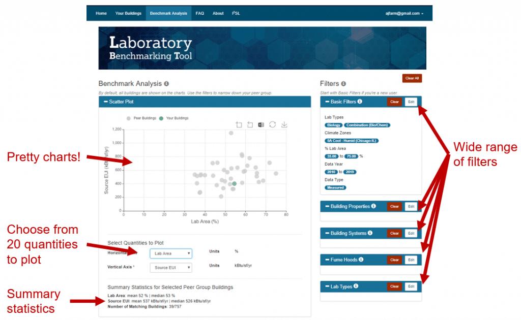 charts-sustainable-lab-benchmarking-tool-2019-screenshot-energy-efficiency-kw-engineering-consultant.jpg