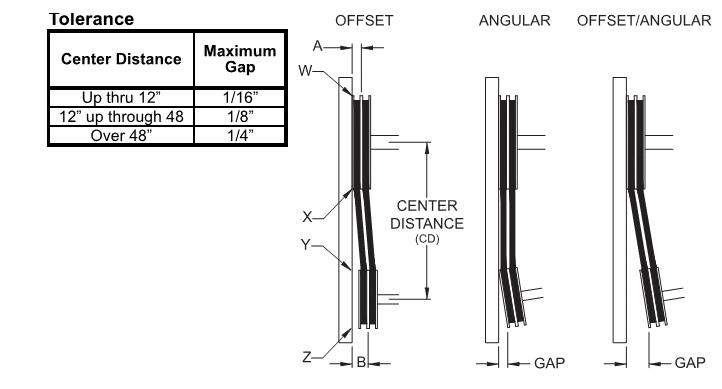 fan belt tolerance belt drive save energy money kw engineering