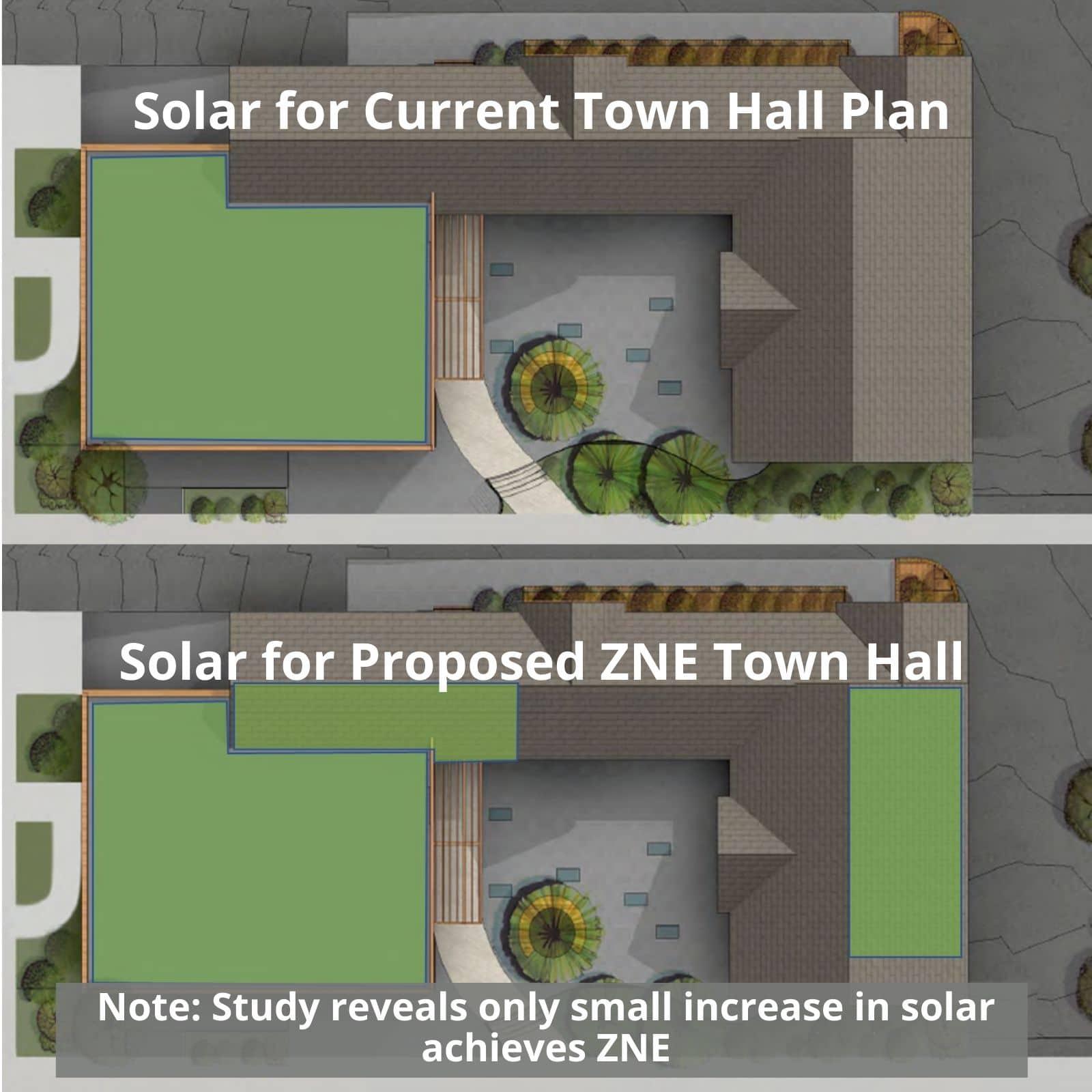 energyplus energy model solar pv array decarbonization city hall