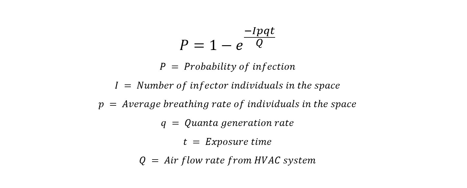 equation wells-riley reduce risk covid indoor environments equation wells-riley