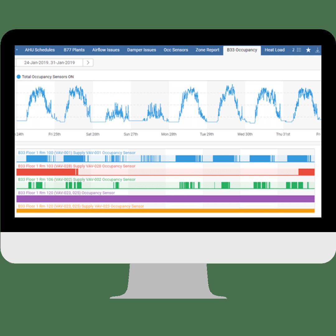 smart building dashboard data analytics skyspark energy efficiency kw engineering