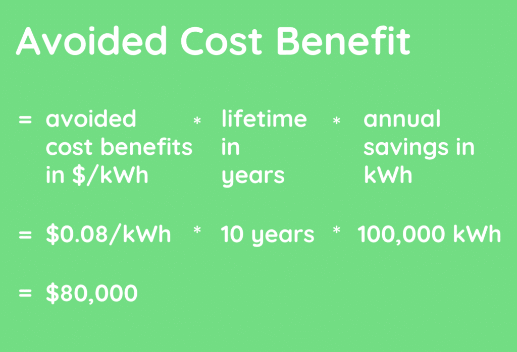 avoided cost benefit energy savings project
