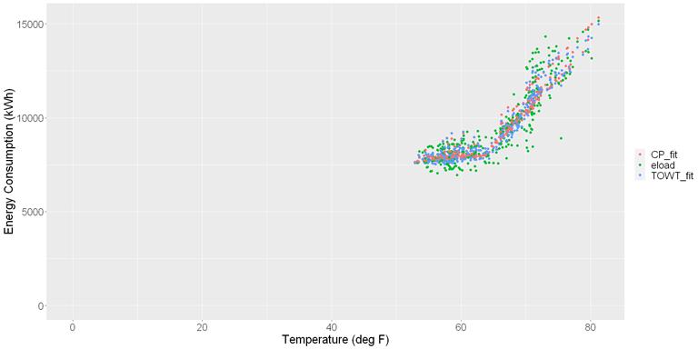 scatter plot nmec screening showing prediction errors reduction
